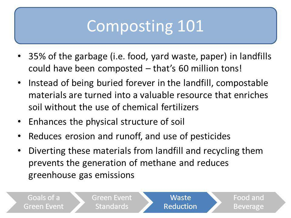 Composting 101 35% of the garbage (i.e. food, yard waste, paper) in landfills could have been composted – that's 60 million tons!