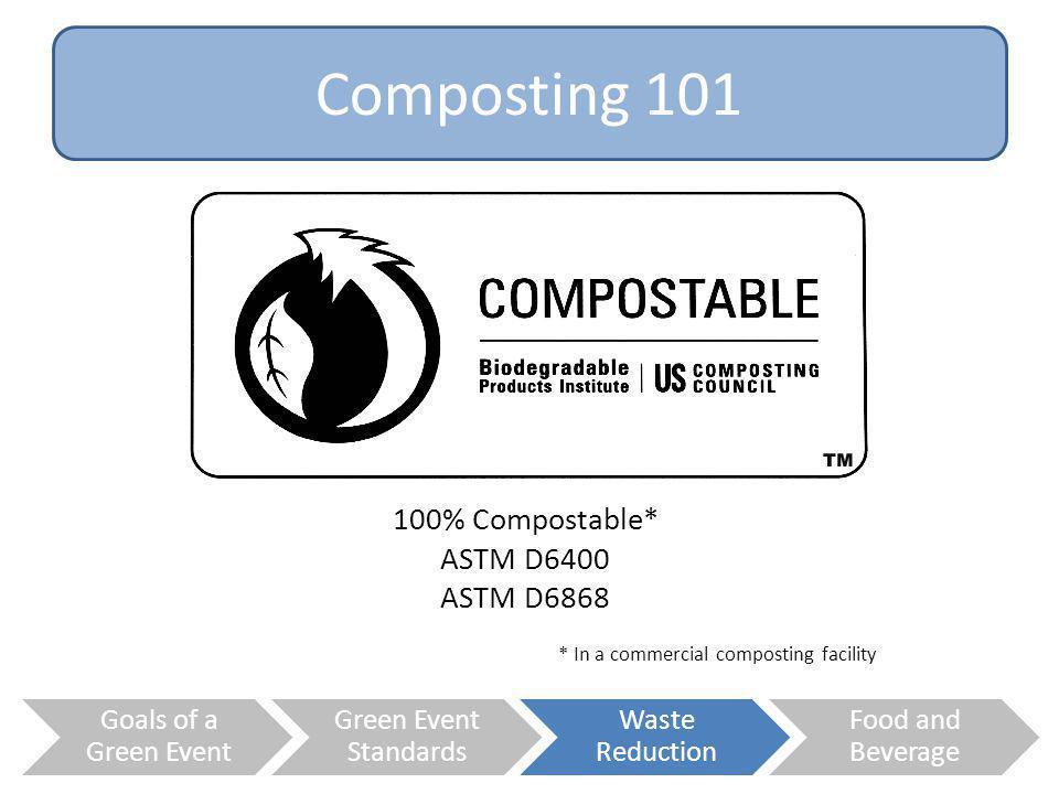 Composting 101 100% Compostable* ASTM D6400 ASTM D6868