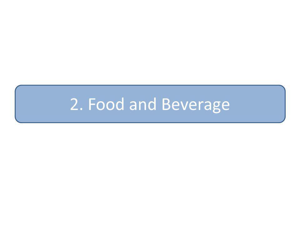 2. Food and Beverage