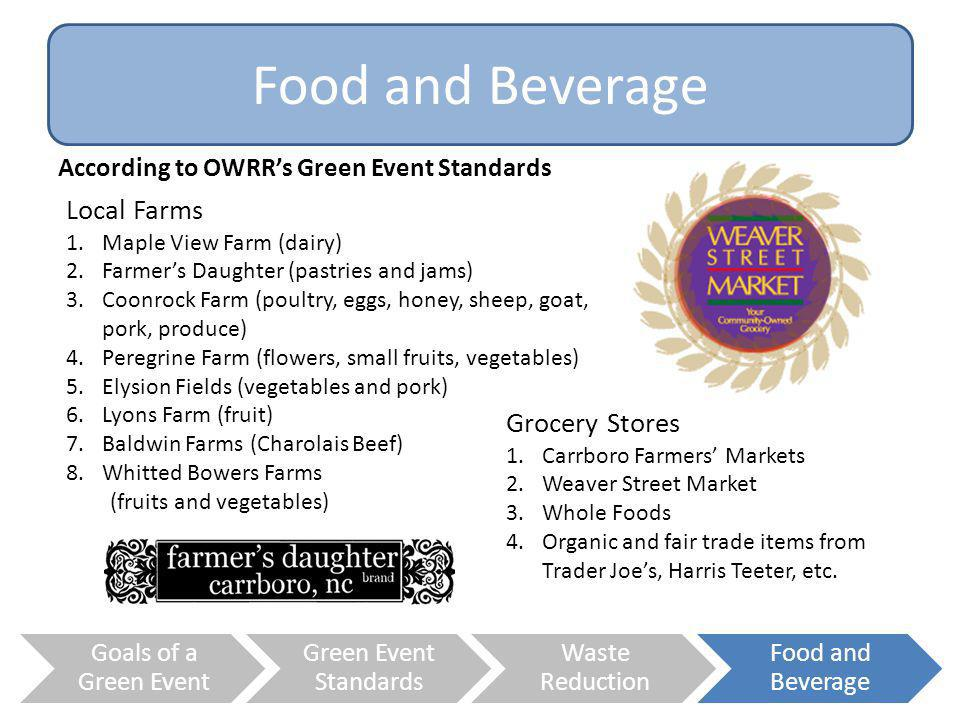 Food and Beverage Local Farms Grocery Stores