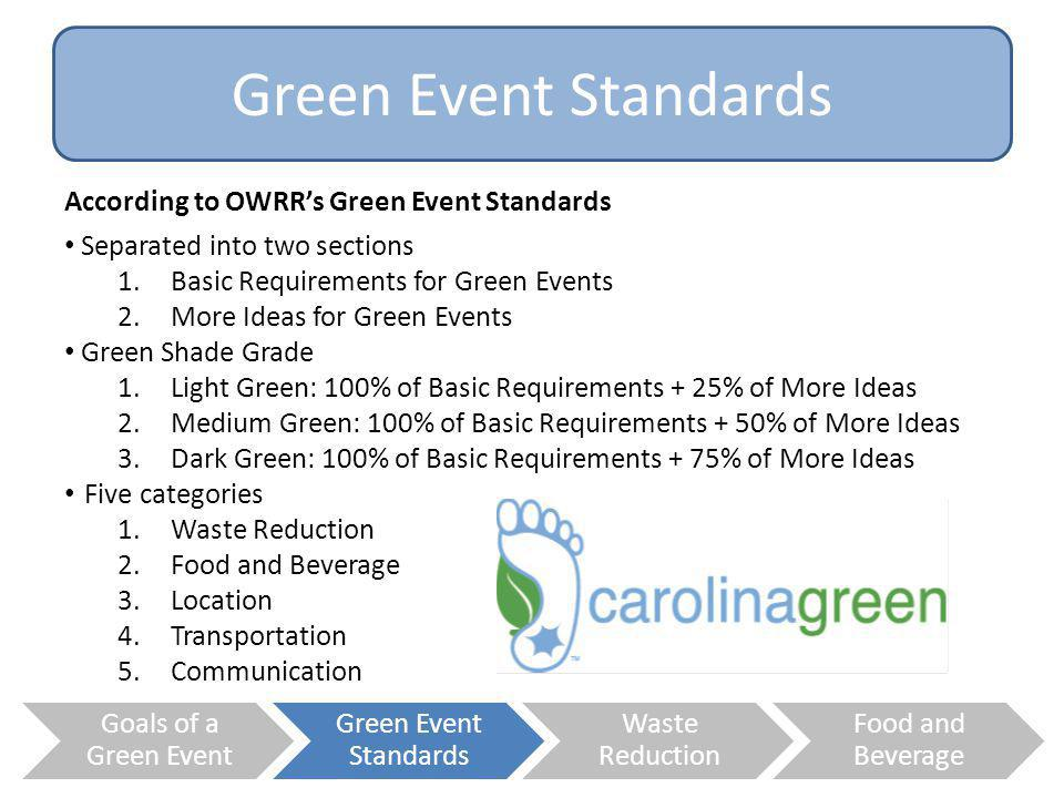 Green Event Standards According to OWRR's Green Event Standards