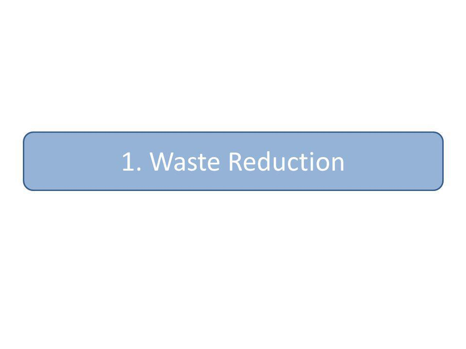 1. Waste Reduction