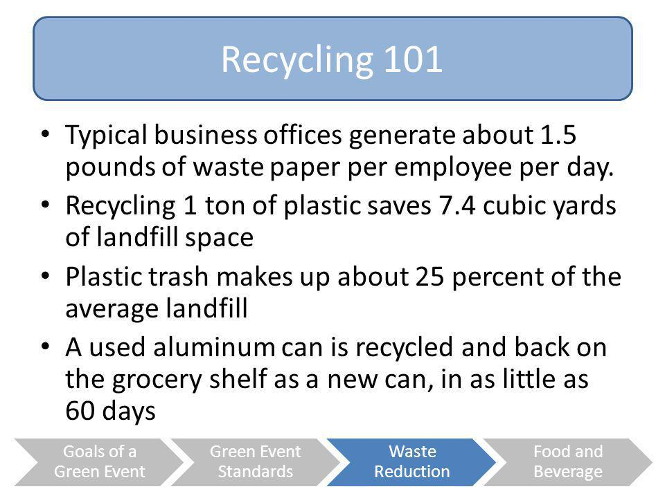 Recycling 101 Typical business offices generate about 1.5 pounds of waste paper per employee per day.