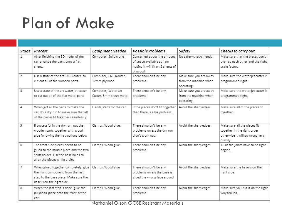 Plan of Make Nathaniel Olson GCSE Resistant Materials Stage Process