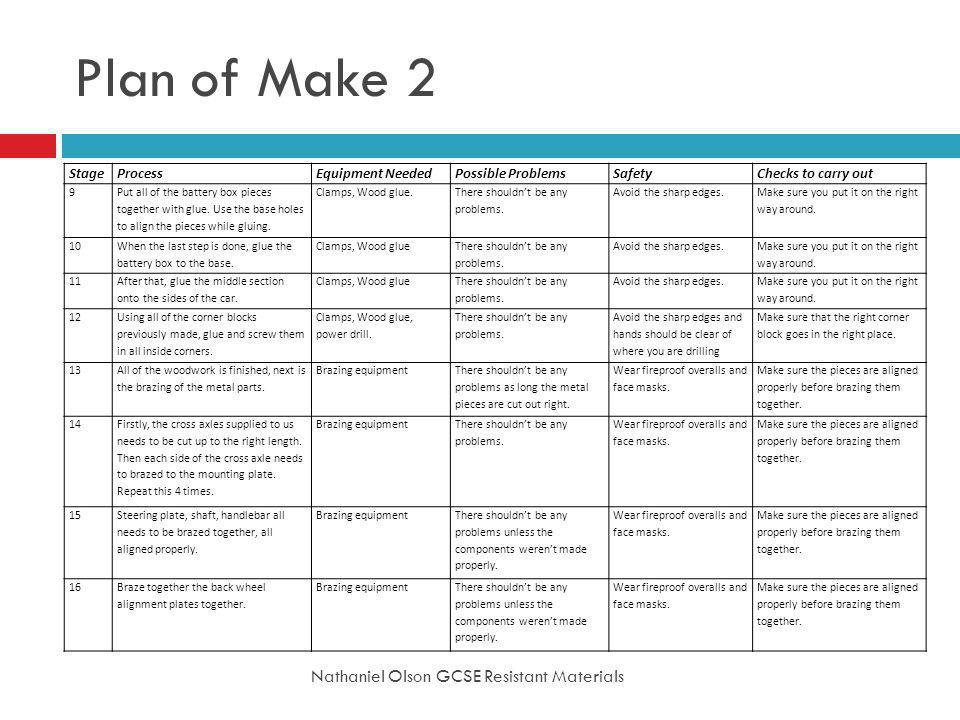 Plan of Make 2 Nathaniel Olson GCSE Resistant Materials Stage Process