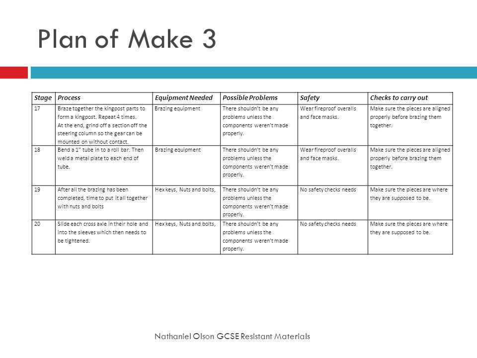Plan of Make 3 Nathaniel Olson GCSE Resistant Materials Stage Process