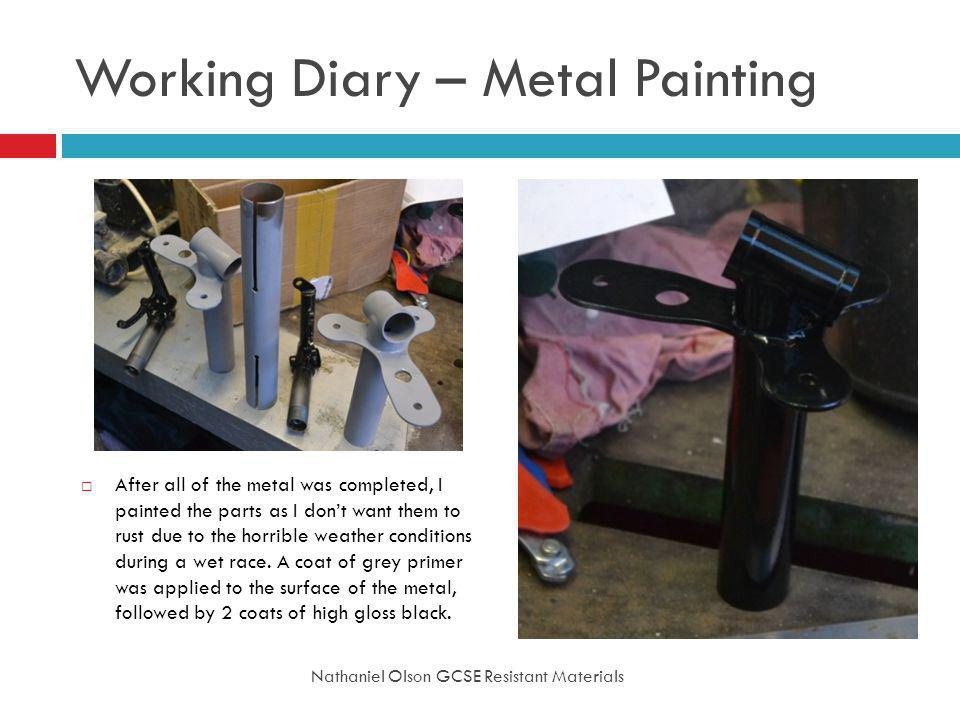 Working Diary – Metal Painting