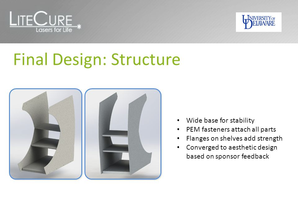 Final Design: Structure