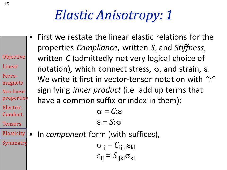 Elastic Anisotropy: 1