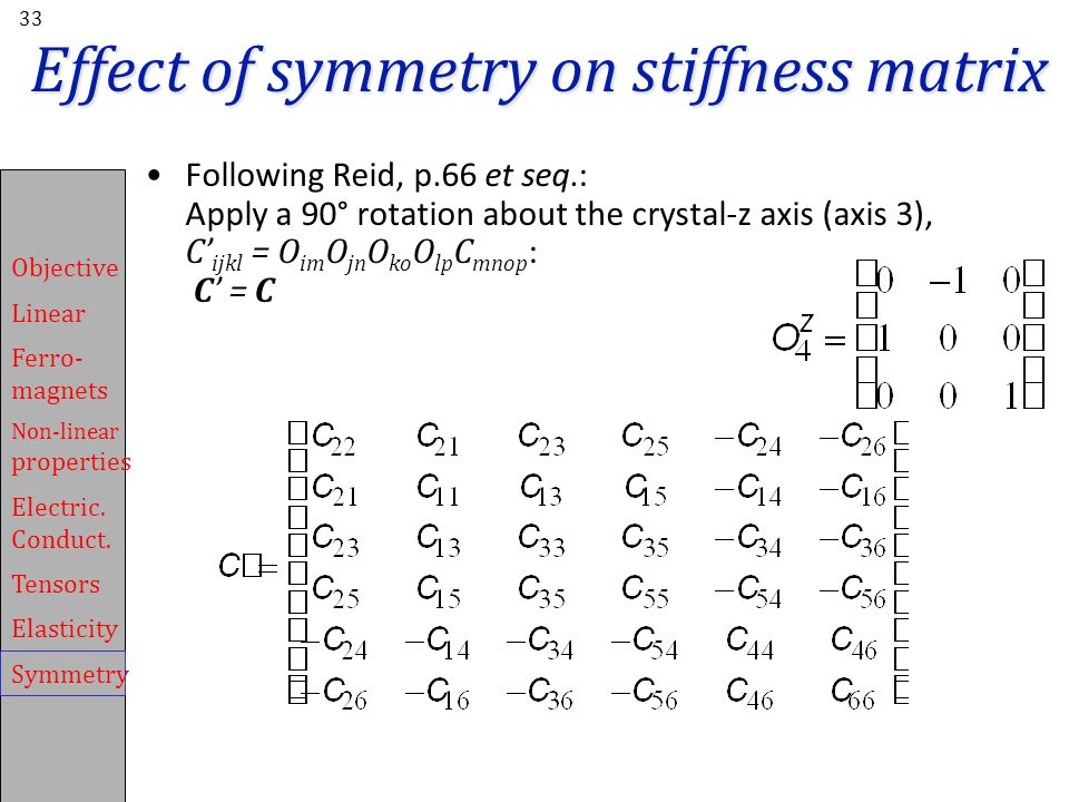 Effect of symmetry on stiffness matrix