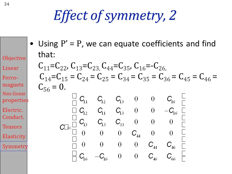 Effect of symmetry, 2