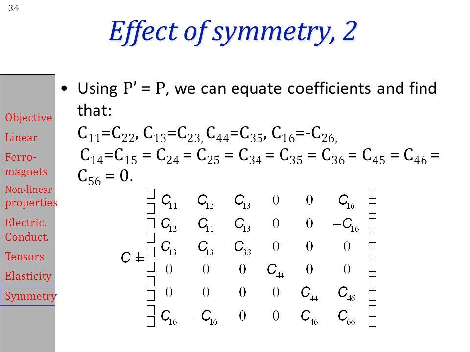 Effect of symmetry, 2