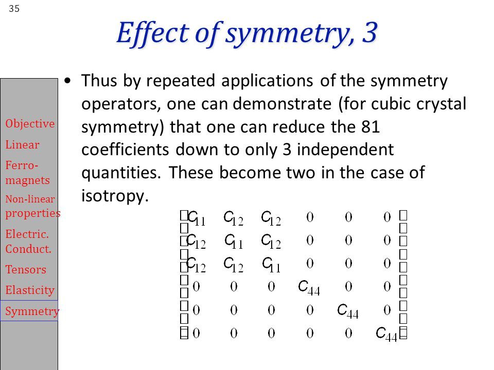Effect of symmetry, 3