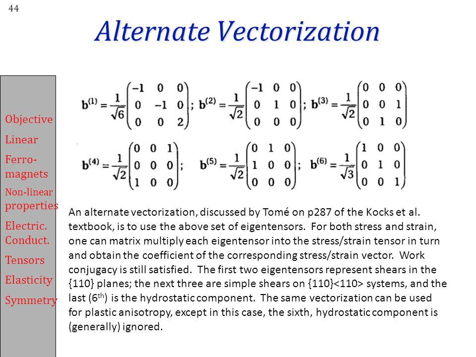 Alternate Vectorization