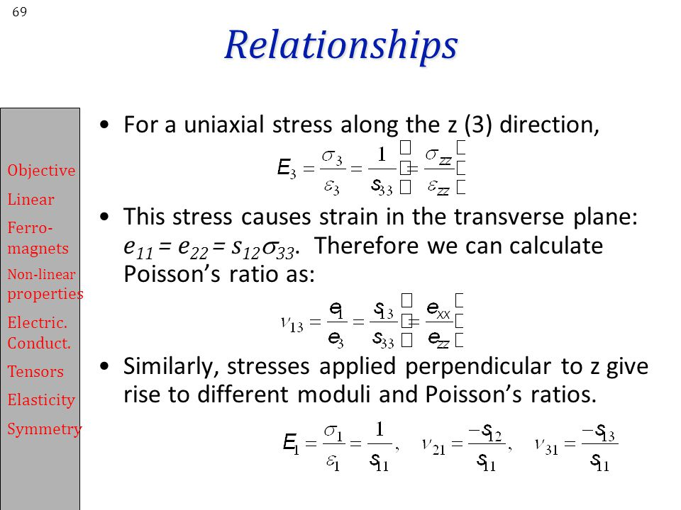 Relationships For a uniaxial stress along the z (3) direction,
