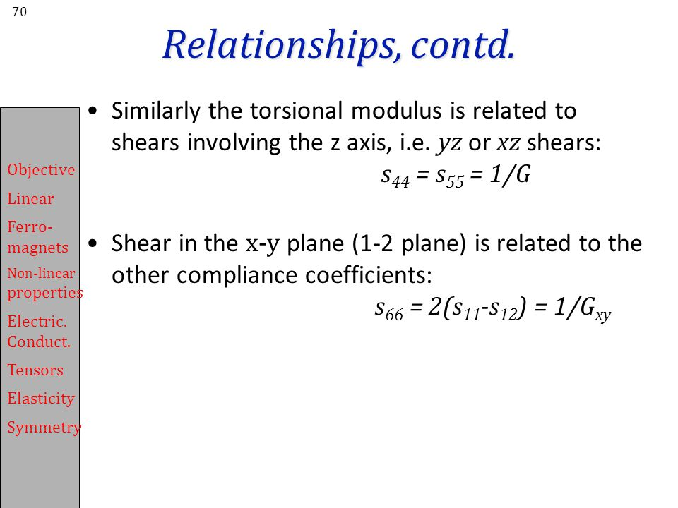 Relationships, contd. Similarly the torsional modulus is related to shears involving the z axis, i.e. yz or xz shears: s44 = s55 = 1/G.