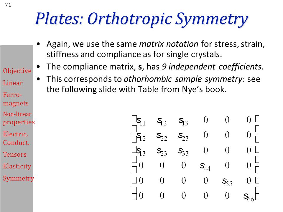 Plates: Orthotropic Symmetry