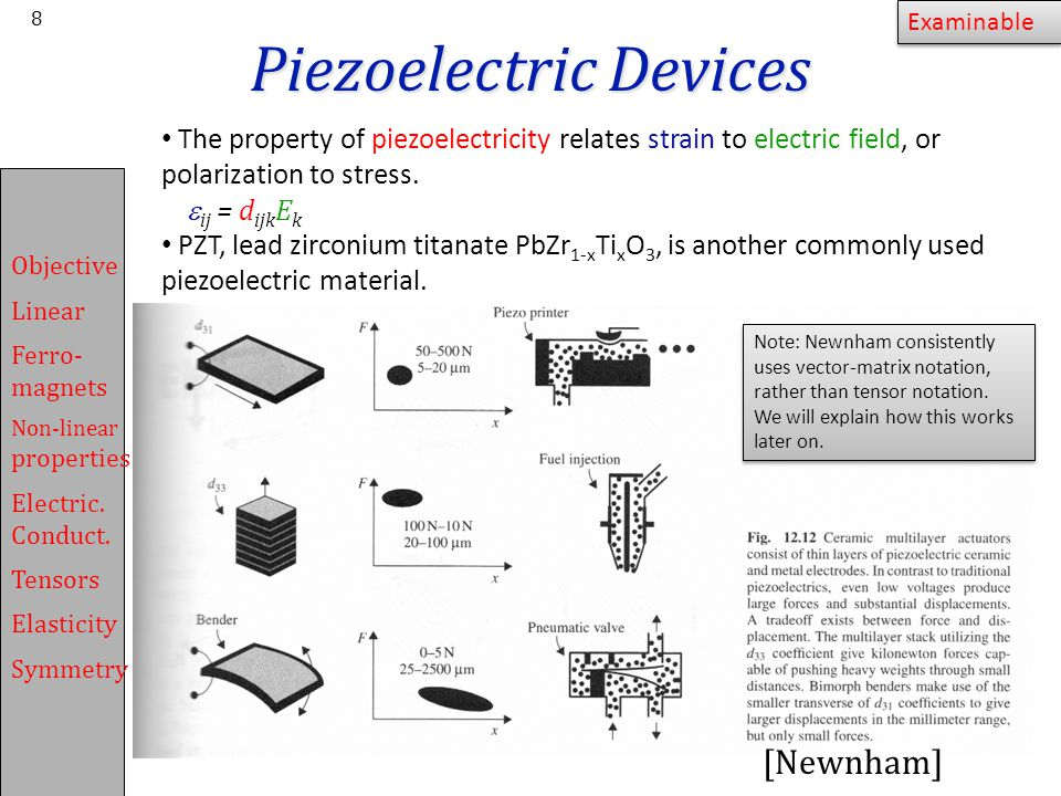 Piezoelectric Devices