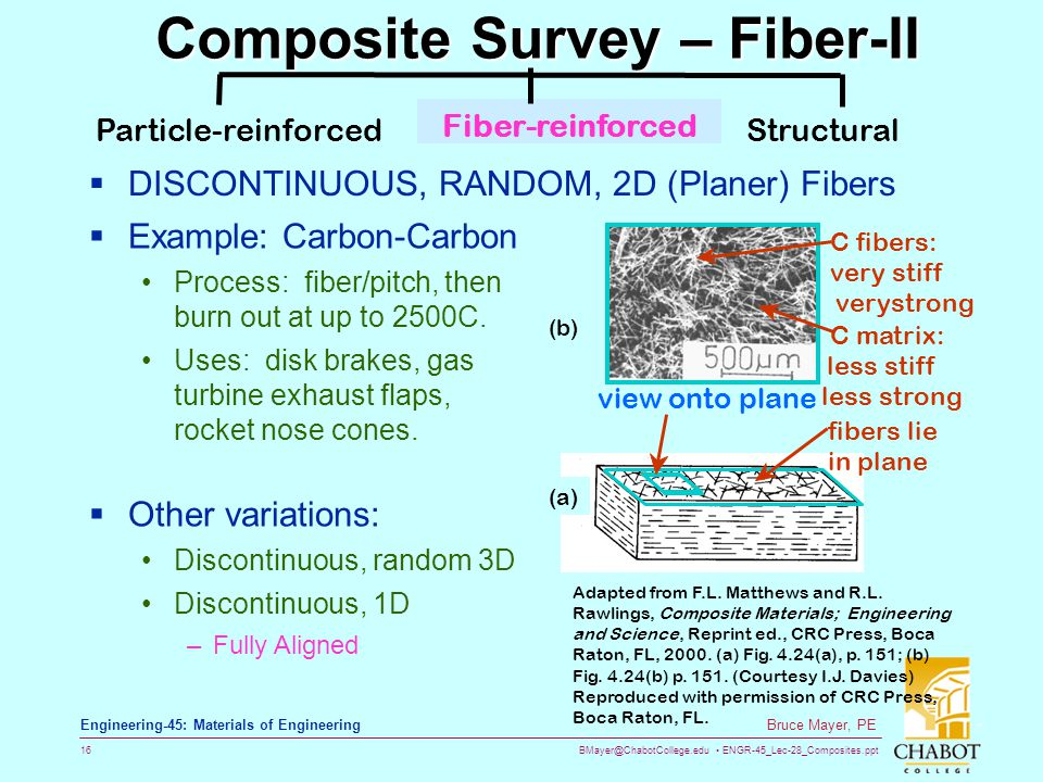 Composite Survey – Fiber-II