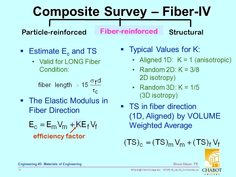 Composite Survey – Fiber-IV