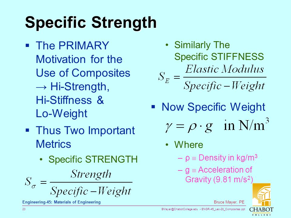 Specific Strength The PRIMARY Motivation for the Use of Composites → Hi-Strength, Hi-Stiffness & Lo-Weight.