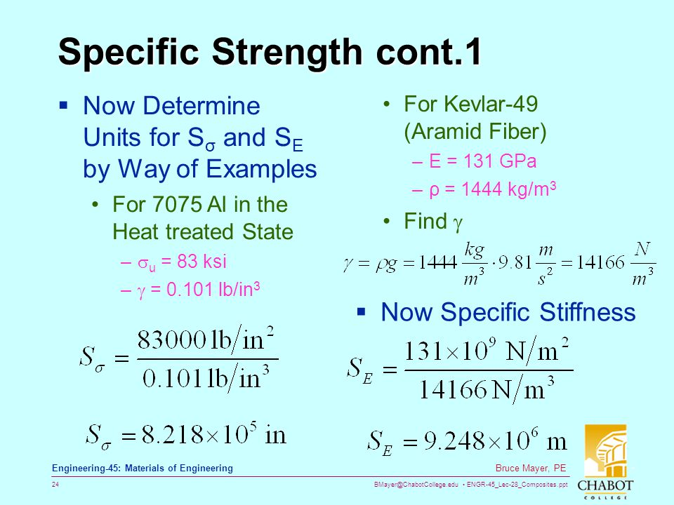 Specific Strength cont.1