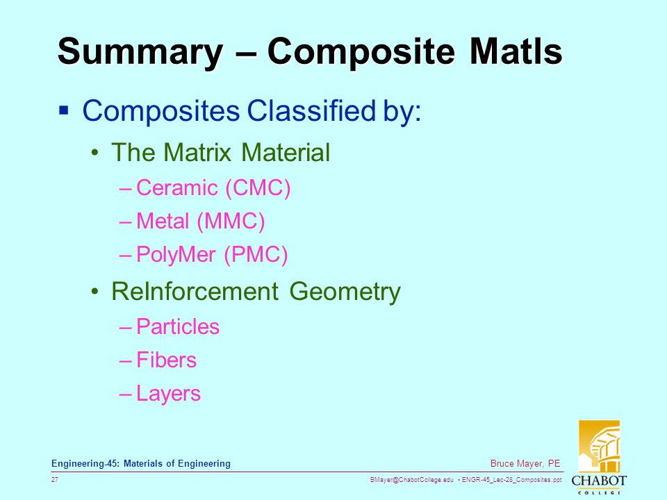Summary – Composite Matls