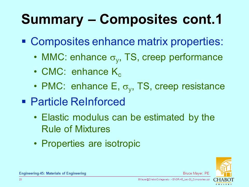 Summary – Composites cont.1