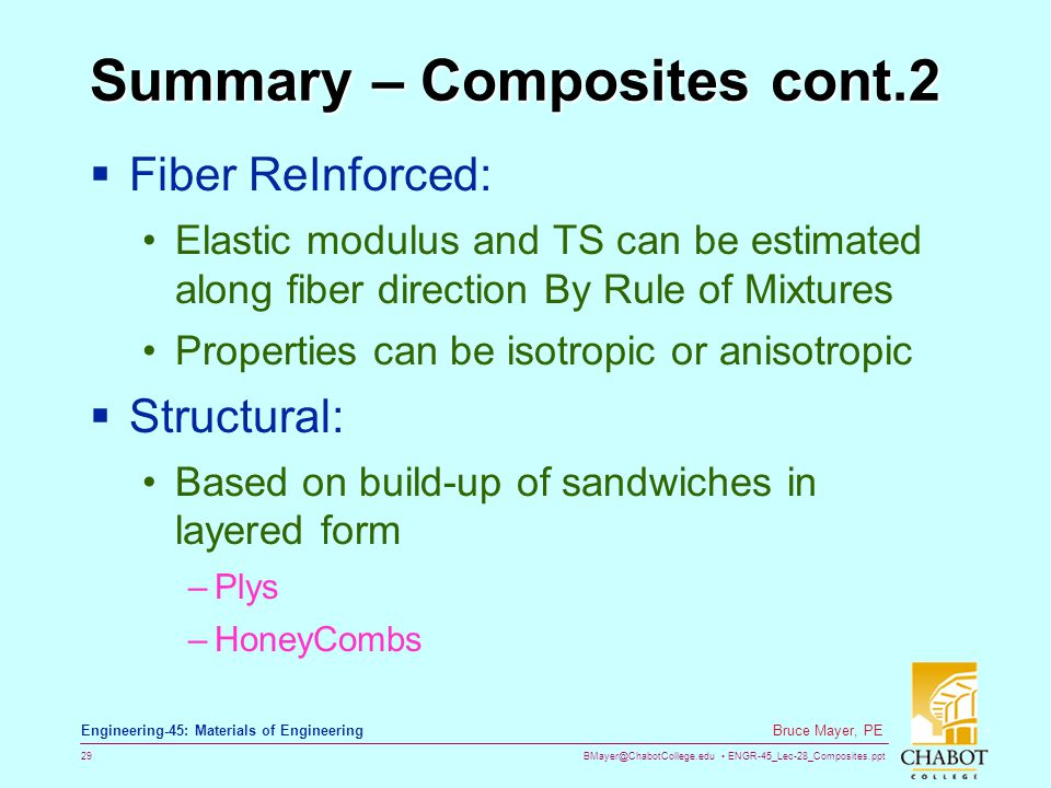 Summary – Composites cont.2