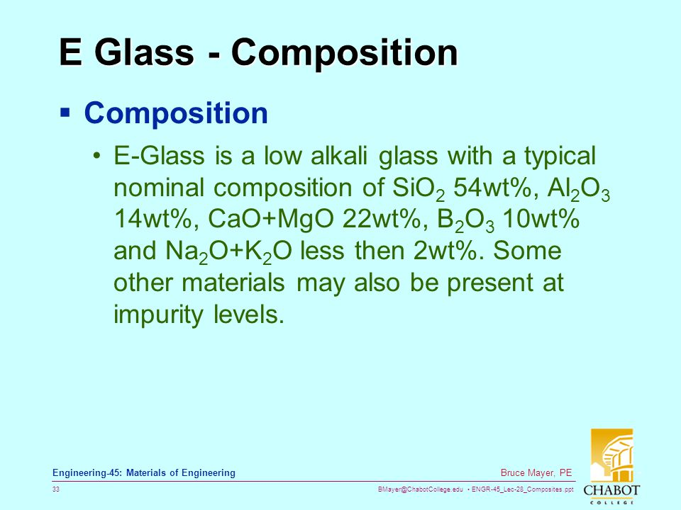 E Glass - Composition Composition