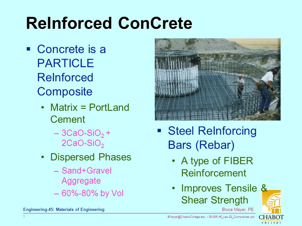 ReInforced ConCrete Concrete is a PARTICLE ReInforced Composite
