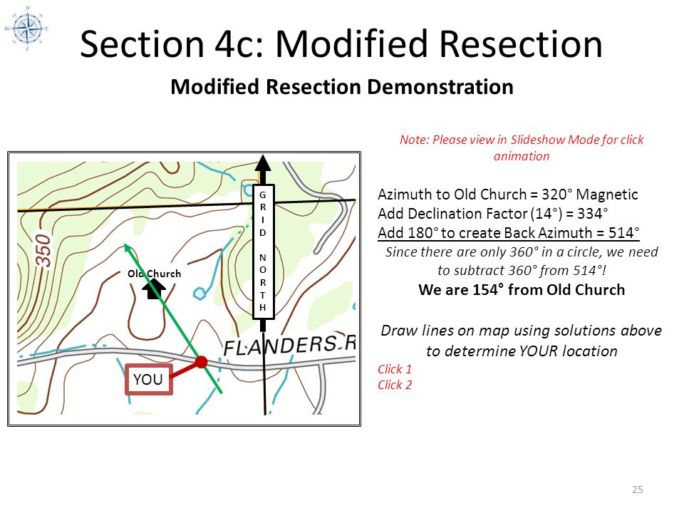 Section 4c: Modified Resection