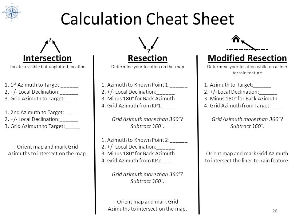 Calculation Cheat Sheet