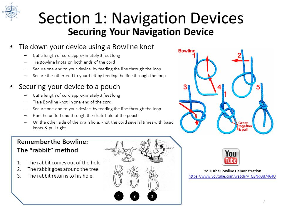 Section 1: Navigation Devices