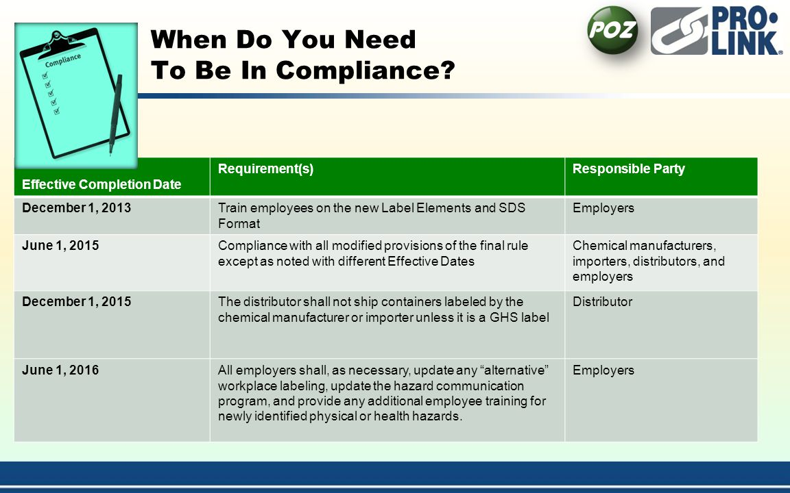 When Do You Need To Be In Compliance