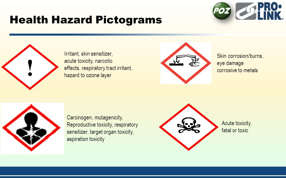 Health Hazard Pictograms