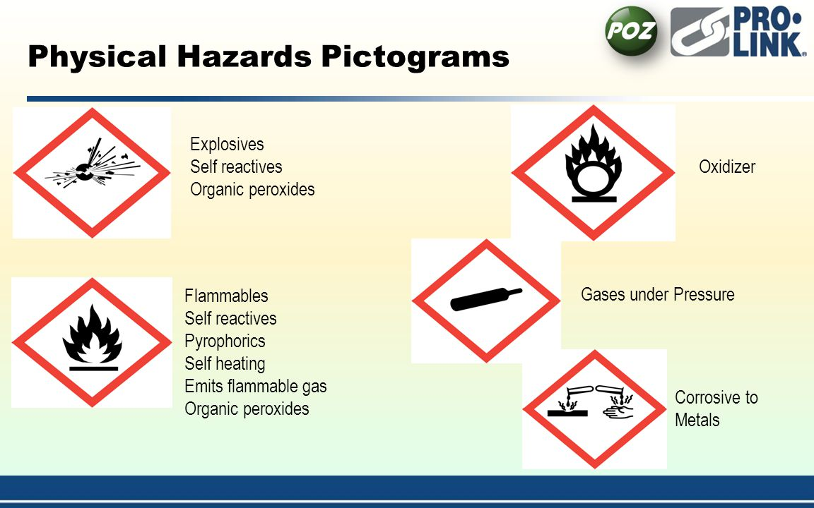 Physical Hazards Pictograms
