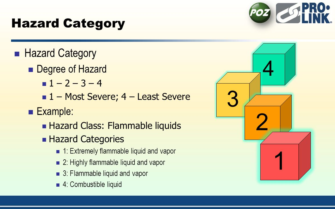 Hazard Category Hazard Category Degree of Hazard Example: