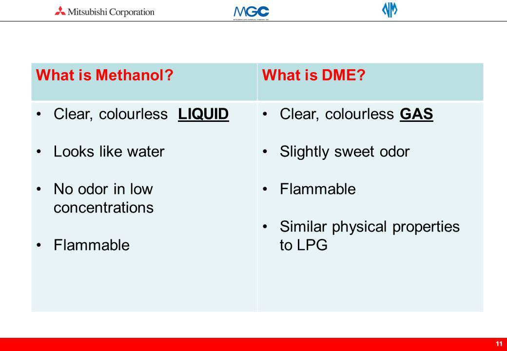 What is Methanol What is DME Clear, colourless LIQUID. Looks like water. No odor in low concentrations.