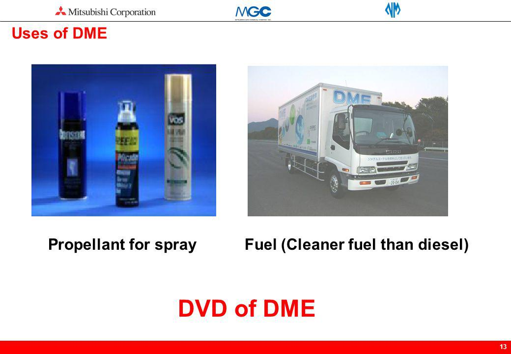 DVD of DME Uses of DME Propellant for spray