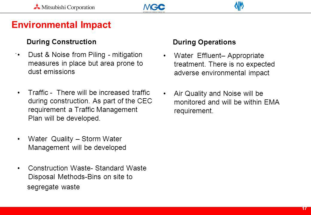 Environmental Impact During Construction During Operations