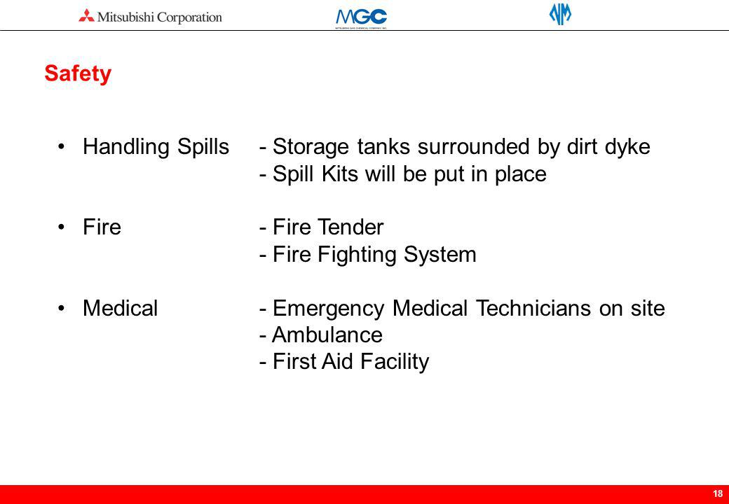 Safety Handling Spills - Storage tanks surrounded by dirt dyke. - Spill Kits will be put in place.