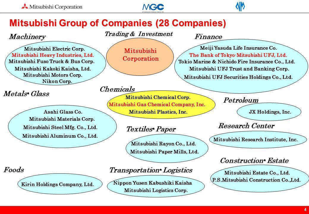 Mitsubishi Group of Companies (28 Companies)