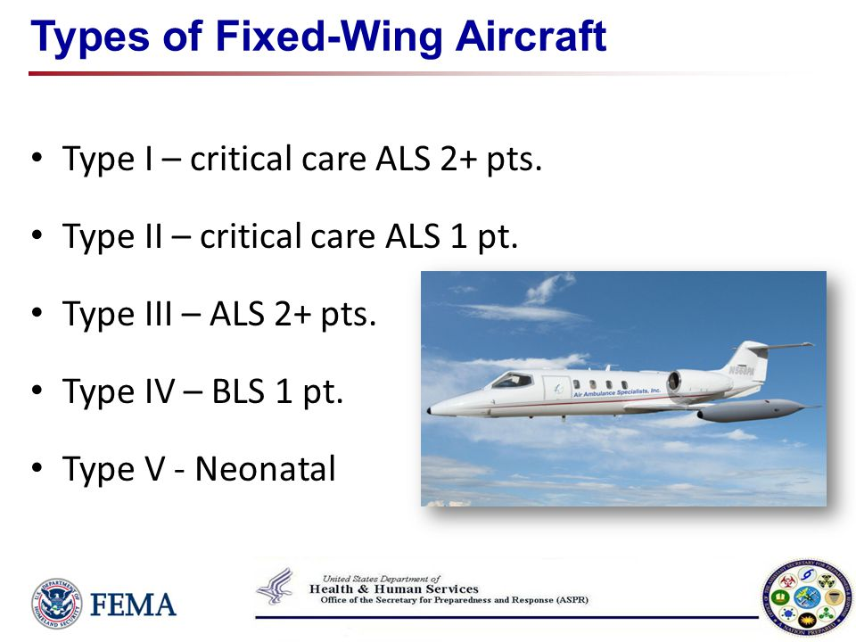 Types of Fixed-Wing Aircraft