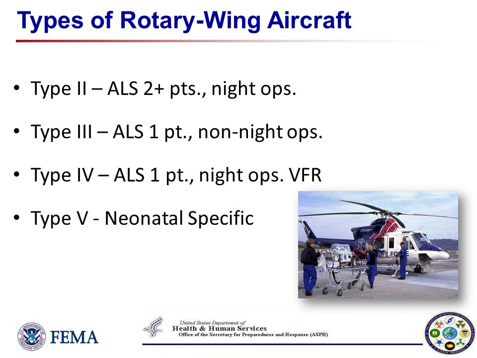 Types of Rotary-Wing Aircraft