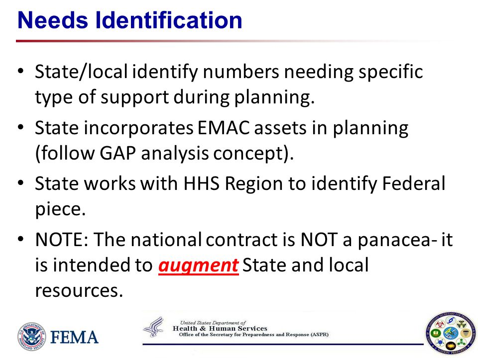 Needs Identification State/local identify numbers needing specific type of support during planning.