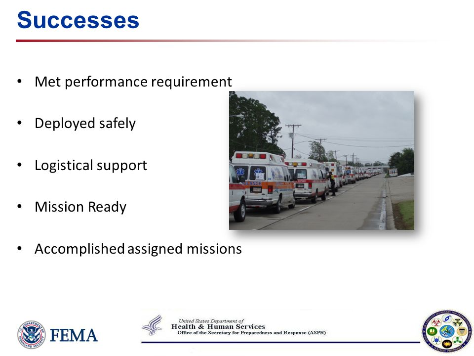 Successes Met performance requirement Deployed safely
