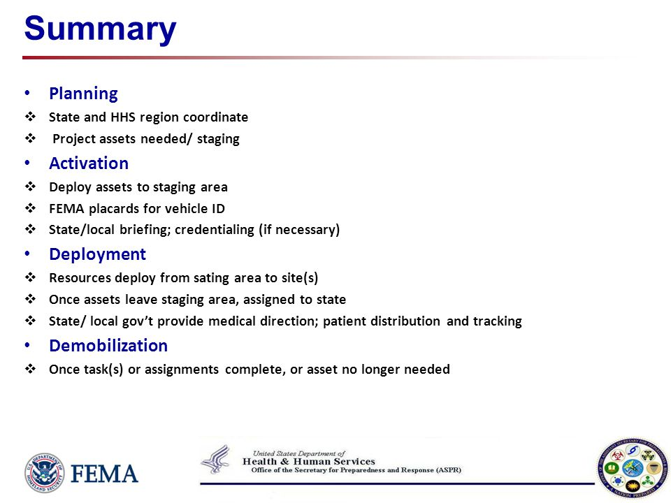 Summary Planning Activation Deployment Demobilization