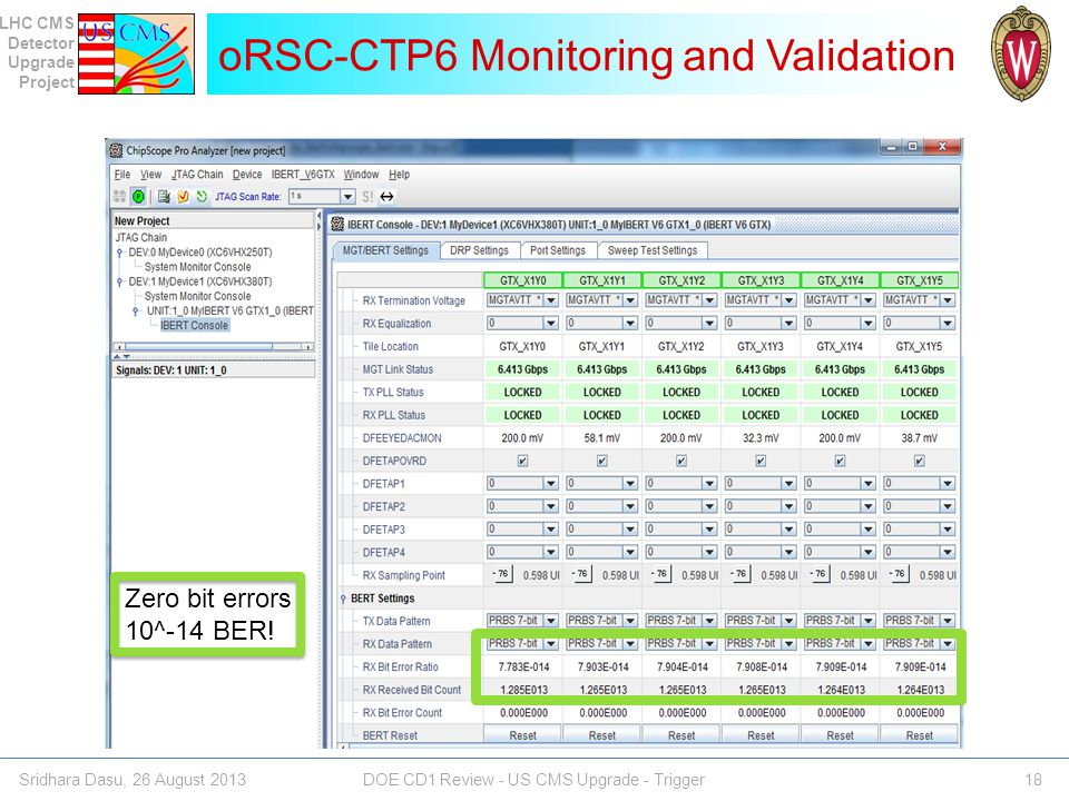 oRSC-CTP6 Monitoring and Validation