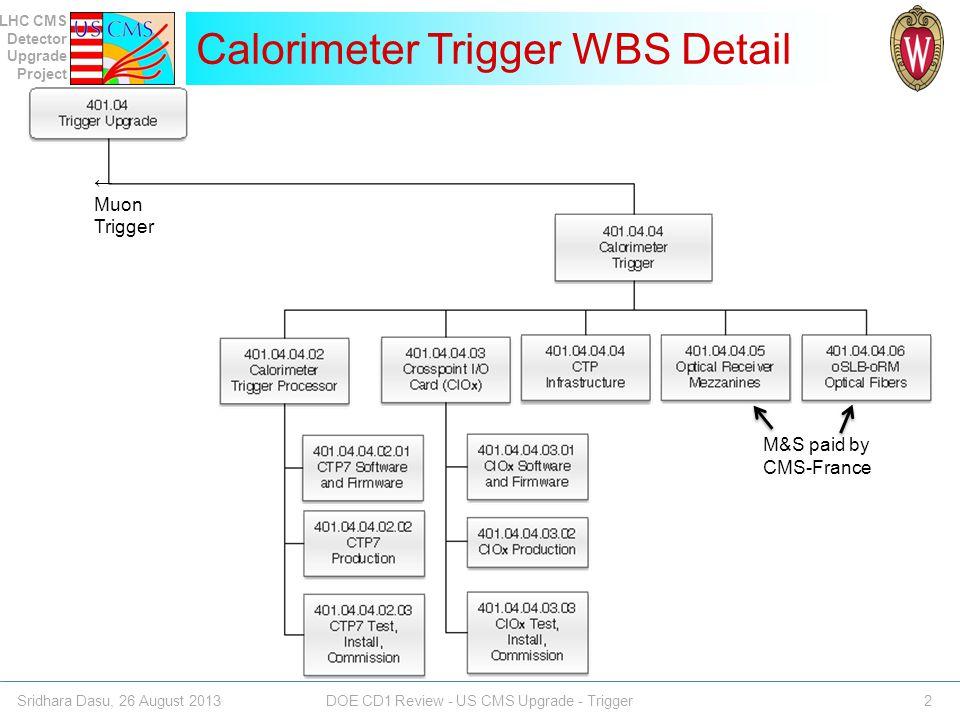 Calorimeter Trigger WBS Detail